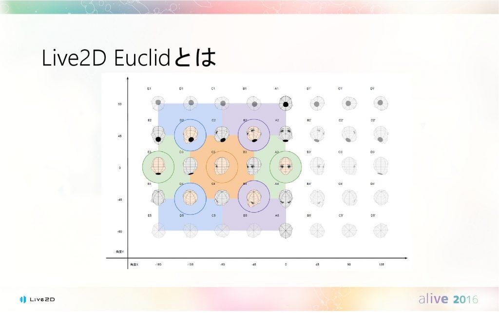 eucid_maiking